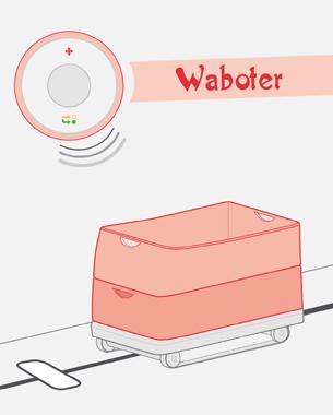 Kai Sheng | Master-Thesis  Ziel der Master Thesis ist eine oder mehrere Lösungen zu finden, die während des Wäschepflegeprozess den Menschen bei seiner Arbeit unterstützen können. Der Prozess der Wäschepflege wird nachvollzogen und analysiert, damit die Problematiken der Wäschepflege und deren Ursache bestimmt werden können. Die Interaktion zwischen Nutzer und Produkt ist auch ein zentraler Teil dieser Master Thesis.