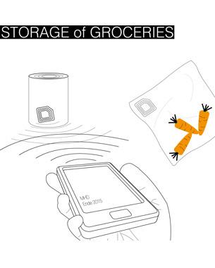 Martin Pohlmann, Ruixin Zhou | RFIDesign  Wie gehen wir mit Lebensmittel um und wie werden wir in Zukunft mit ihnen umgehen? Ein RFID-System wird uns bei der Organisation helfen. In unserem Szenario bekommt der Käufer eines interaktiven Kühlschranks einen RFID-Reader sowie einige RFID-Tags dazu. Gekaufte Lebensmittel werden mit einem Tag ausgestattet, welches mit den entsprechenden Informationen wie Haltbarkeit, Inhaltstoffe und Menge verknüpft wird. Der Nutzer kann seine Lebensmittel so optimal organisieren. Denn alle Information können nun von ihm digital abgerufen und verwaltet werden.