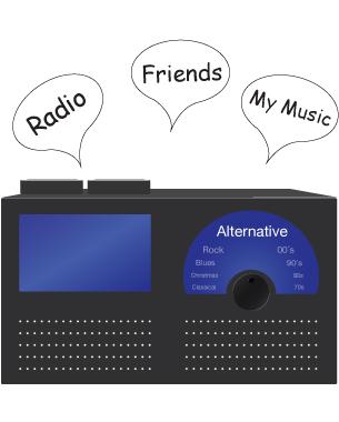 // Ximena Castellanos | B.A. 6. Semester  Spotify ist eine sehr beliebte Applikation fürs Musik Streaming. Diese Anwendung ermöglicht dem Benutzer nicht nur die Entdeckung neuer Lieder, Künstler oder Wiedergabelisten, sondern auch eine persönliche Erstellung von Listen beliebter Songs, die sofort verfügbar sind.  Ziel dieses Projektes ist, die Spotify Anwendung in die physische Welt zu bringen. Es wird eine Anlage entwickelt, wobei die Funktionen der Applikation in eine analoge Form umgesetzt werden.